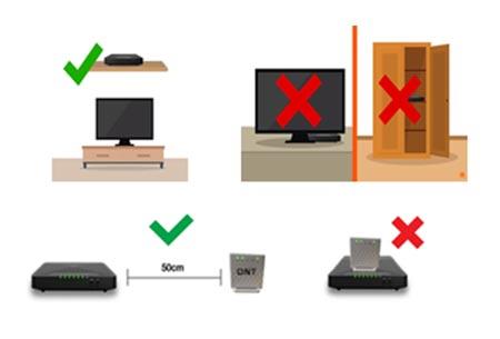 Coloca tu router en un lugar abierto y elevado. Si dispones de un dispositivo que se conecta al router y al cable de fibra (ONT), sepáralo más de 50 cm del router