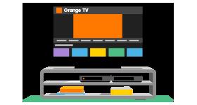 Contrata ahora toda la Champions al 50 % con Orange TV Fútbol y El Partidazo