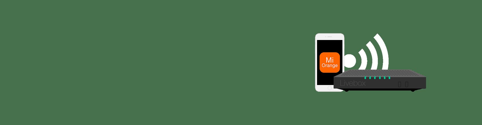 Imagen Modelo Router Livebox Apps
